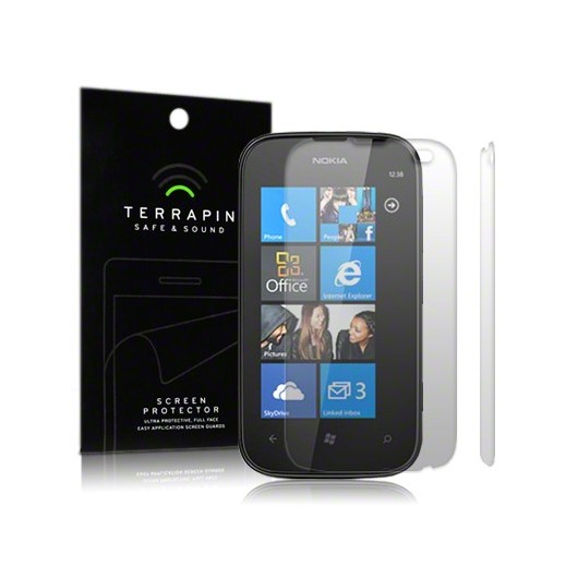 Μεμβράνη Προστασίας Οθόνης Nokia Lumia 510
